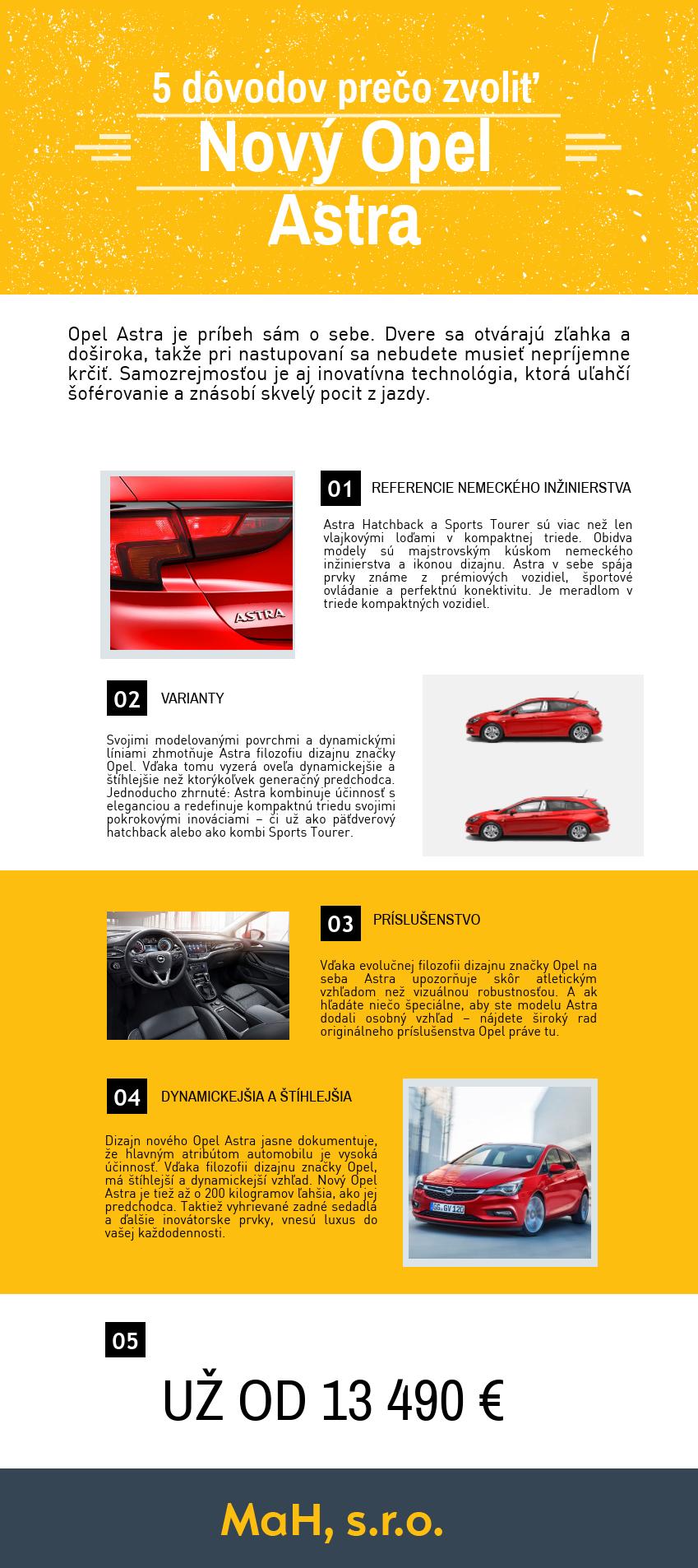 Opel Astra infografika